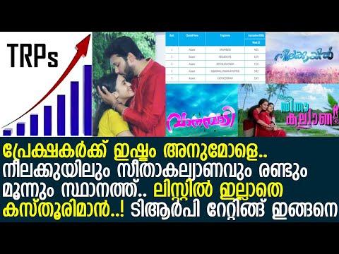 മലയാളി-പ്രേക്ഷകര്-കാണാന്-ഇഷ്ടപ്പെടുന്ന-സീരിയലുകള്-ഇതൊക്കെ..!-l-latest-trp-ratings