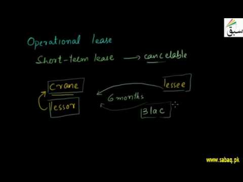 Types Of Lease, Math Lecture | Sabaq.pk |