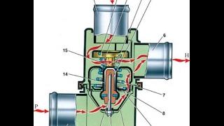 Como saber se a Válvula Termostática do carro está com defeito? thumbnail