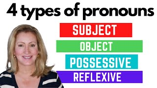 Subject, Object, Possessive, and Reflexive Pronouns