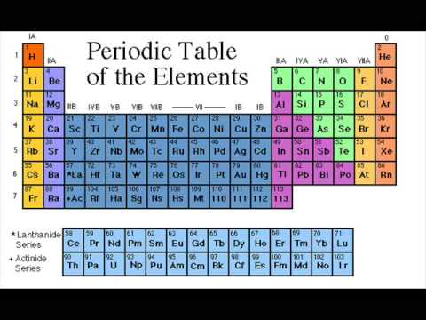 Periodic Pioneers Frozen H2o Youtube
