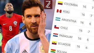 Las 5 Grandes Selecciones que podrían perderse el Mundial Rusia 2018