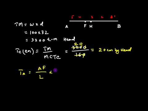 Ship Stability _ Trim Problems Type A_ Ex 22_ Q1