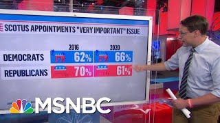 How The Supreme Court Fight Will Affect The Election | MTP Daily | MSNBC