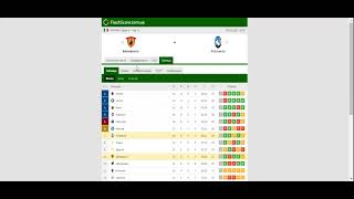 Беневенто Аталанта Прогноз и обзор матч на футбол 9 января 2021 Примера Тур 18