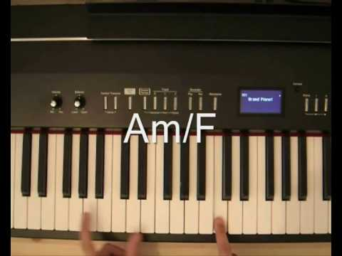 Kings Of Leon Use Somebody Piano Tutorial Youtube