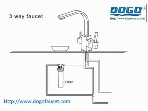 3 Way Kitchen Faucet/ Three Way Kitchen Faucet/ Triple Flow Faucet