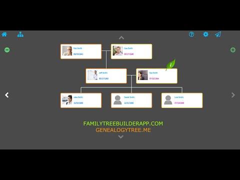 Family Tree Builder App - Online
