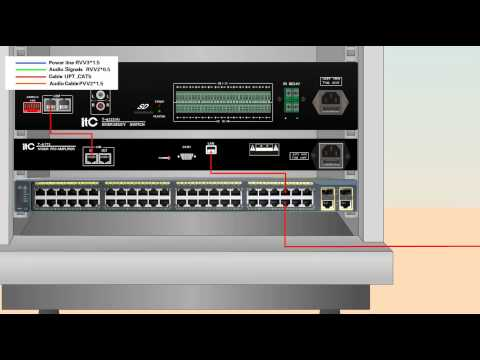 04. Digital IP network Broadcasting System Control room