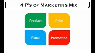 Gambar cover 4 p's of Marketing | Marketing Mix (Hindi)