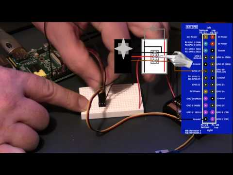 GPIO Electrical Specifications, Raspberry Pi Input and