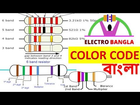 4 band,5 band,6 band Resistor color code in বাংলা । full details.