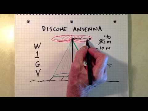 Discover the Discone for HF
