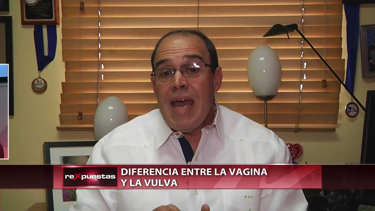 Los partos anchan la vagina? - YouTube