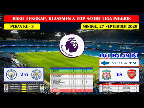 hasil-lengkap-liga-inggris-tadi-malam-~-manchester-city-vs-leicester-city-english-premier-league