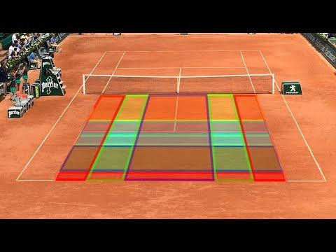 Теннис тактика. Часть 1.