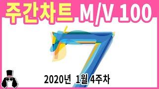 [주간차트 2020년 4주차] 금주의 KPOP 아이돌 뮤직비디오 순위 100 - 2020년 1월 26일 | …
