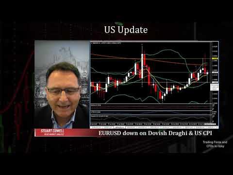 EURUSD down on Dovish Draghi & US CPI | 10.04.2019
