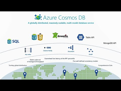 Internet of things with Azure Cosmos DB - BRK3117