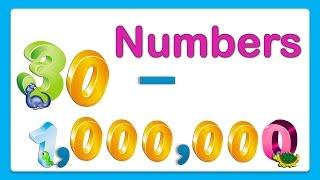 Числа на английском языке от 30 до 1000000