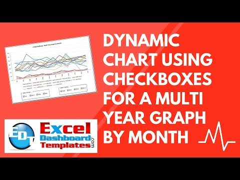 Friday Challenge Answer   Dynamic Excel Chart using Checkboxes for a Multi Year Graph by Month