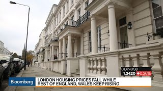 London Lags as Housing Prices Fall