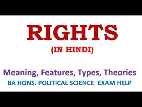 RIGHTS : MEANING, FEATURES, TYPES, THEORIES