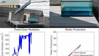 Smart Solar Powered Portable Desalination System