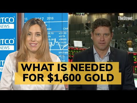 "Macro Picture Is ""terrible,"" So Where Is Gold Price's Momentum? - Phil Streible"