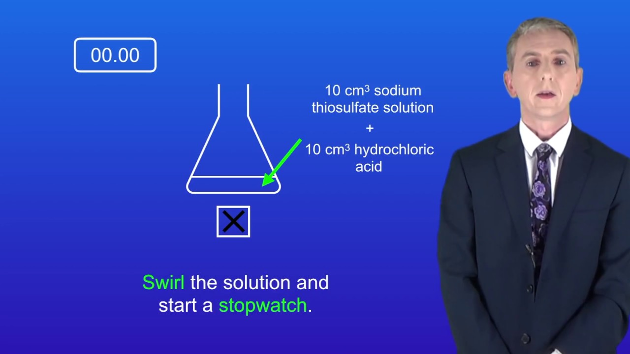Gcse science chemistry required practical rates of