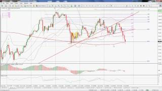 eur,jpy,gbp,usd,gold 26 07 2013 update 2 DE