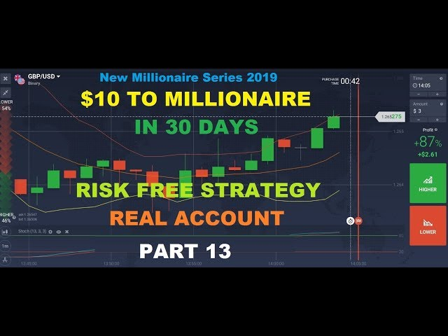 Adnan $10 To MILLIONAIRE SERIES 2019  Part 13 With Real Account