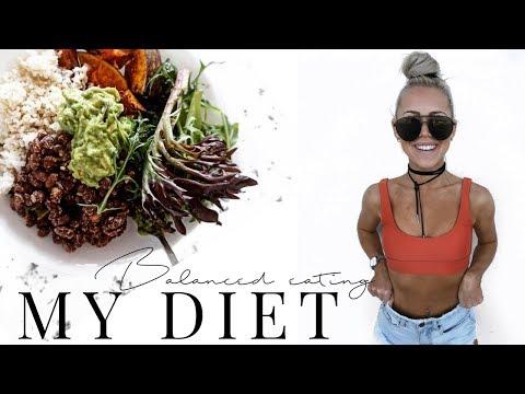 MY DIET | Motivational Monday
