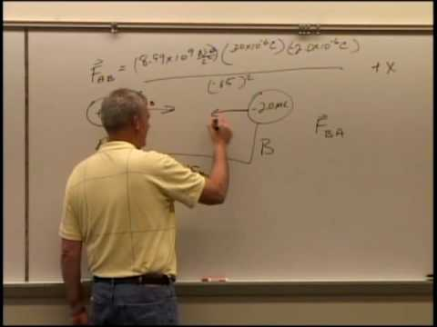 Physics 220 - Lecture 2