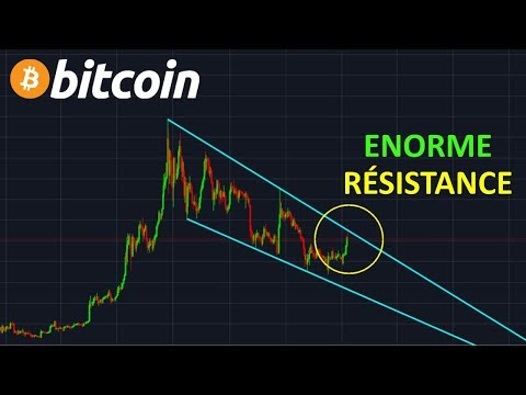 BITCOIN FALLING WEDGE GROSSE RÉSISTANCE !? btc analyse technique crypto monnaie