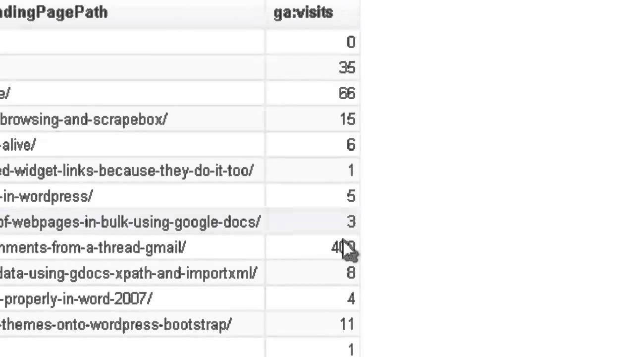 Google Analytics API made easy - Google docs Magic Tutorial
