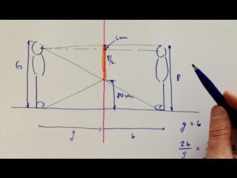 Spiegelgrosse Optikaufgabe 14 Youtube