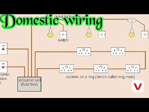 Domestic wiring of single room, estimating and costing with diagram -  YouTubeYouTube