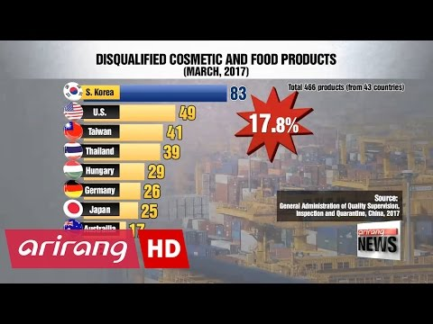 Chinese customs agency disproportionately rejects Korean food, cosmetics