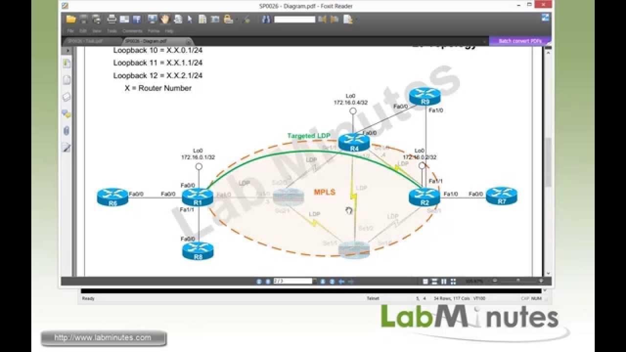 LabMinutes# SP0026 - Cisco MPLS AToM Ethernet (EoMPLS) (Part 1)
