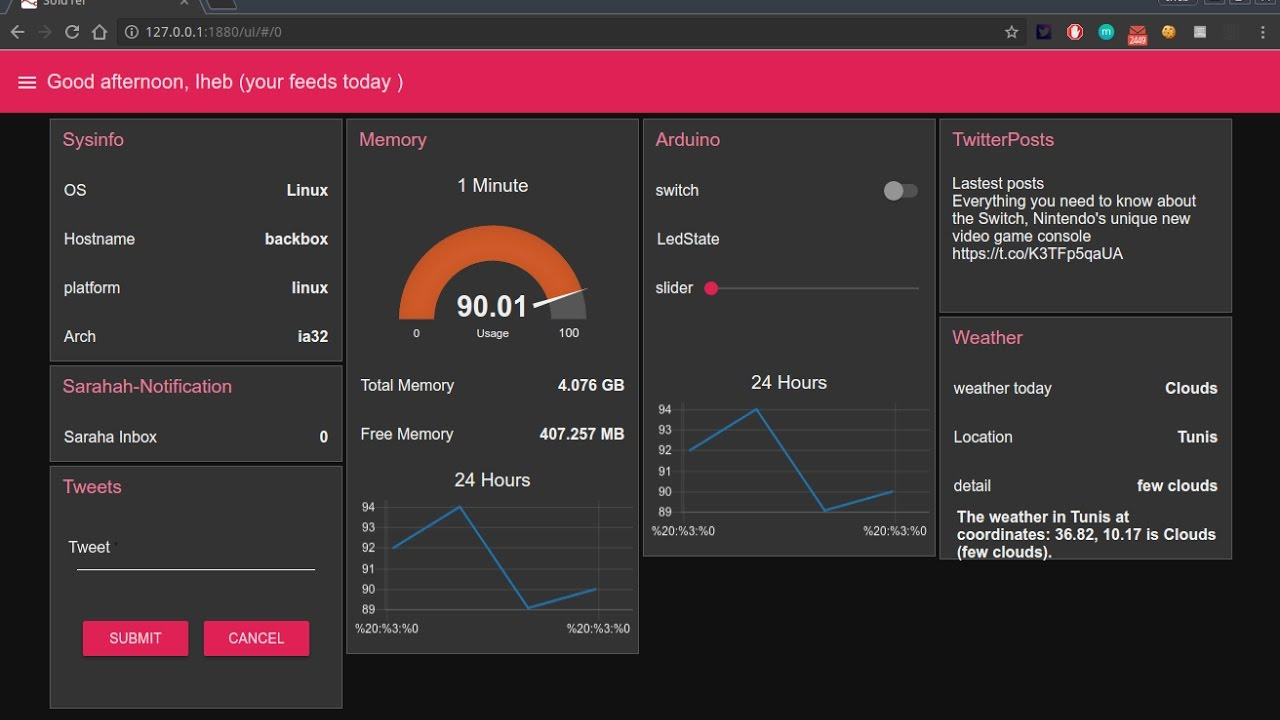 Node Red Dashboard Demo Make A User Interface Youtube