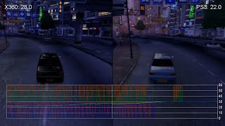 Sleeping Dogs: Xbox 360 vs PS3 Gameplay Frame-Rate Test