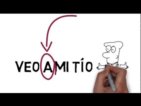 Spanish Grammar Bites : The personal 'a'