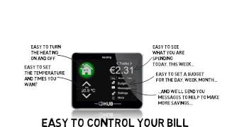 HUB Controller 1st Video