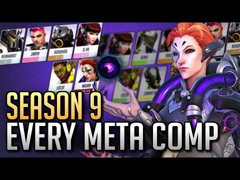 Every Meta Comp (and when to play them) | Overwatch Ranked S