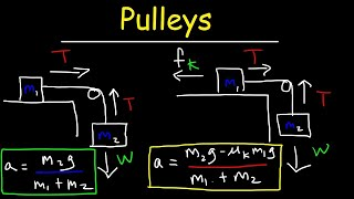 Pulley Physics Problem - Finḋing Acceleration and Tension Force