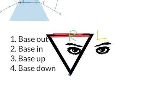 6ba6790f680b Prism orientation part 1 - YouTube