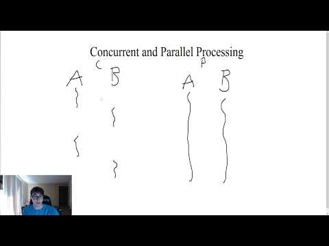 The difference between concurrent and parallel processing