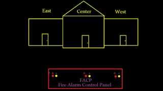 Introduction to Fire Alarm Systems 1