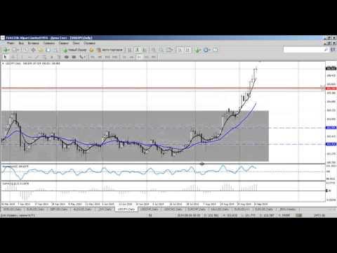 Среднесрочный анализ валютных курсов на Форекс от 11.09.2014